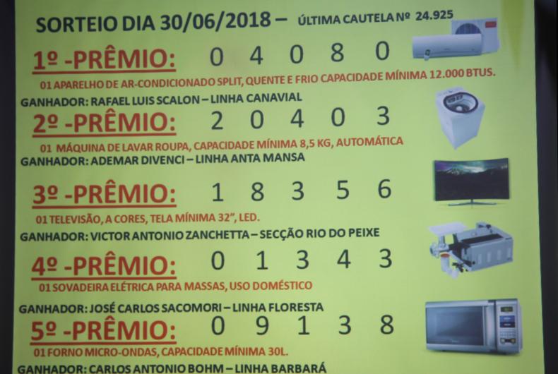 Ir para  <p><big>Na noite do último sábado (30) juntamente com o Baile Junino na Comunidade Santo Antônio da Linha Lambari Viadutos, aconteceu o sorteio Troca Notas da Campanha de...